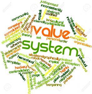 value system atau sistim nilai grades cleaning service