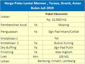 poles lantai bandung paket ekonomis